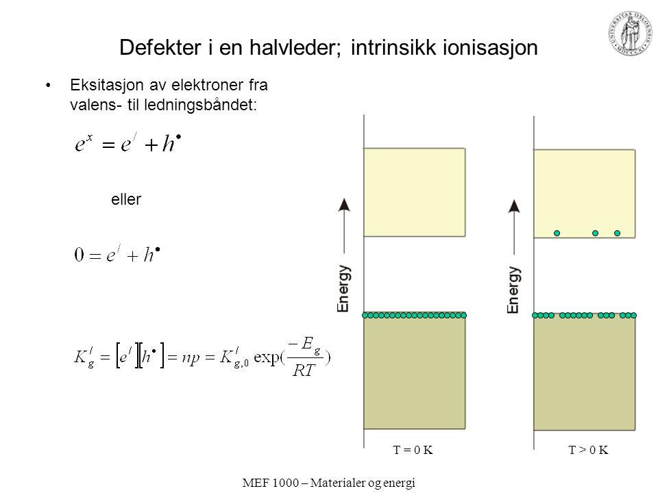 MEF 1000 – Materialer og energi Defekter i en halvleder; intrinsikk ionisasjon Eksitasjon av elektroner fra valens- til ledningsbåndet: eller T = 0 K