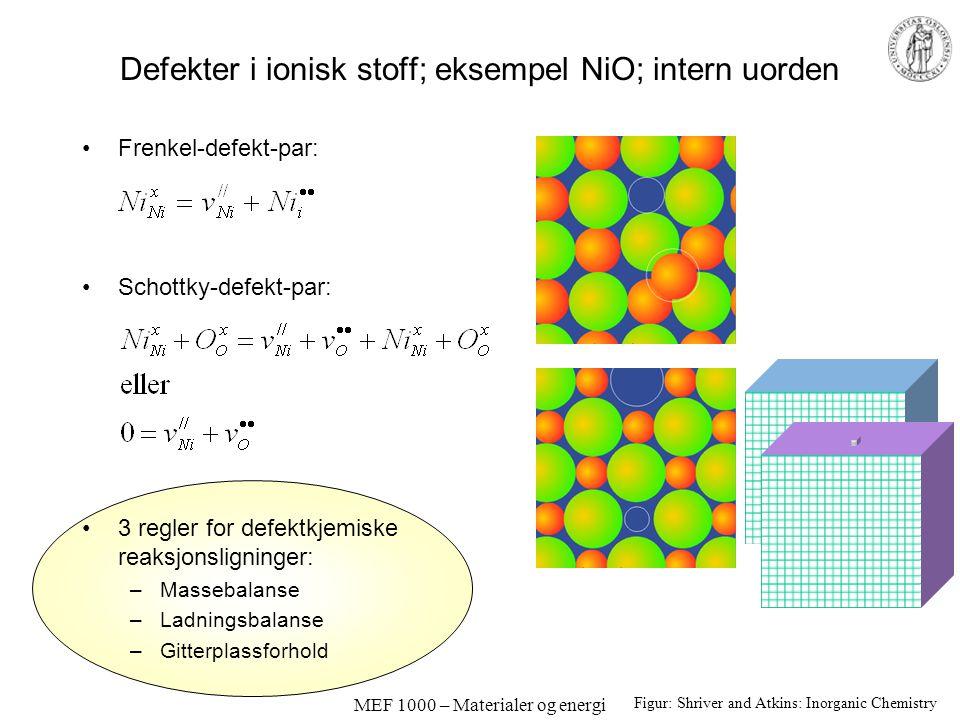MEF 1000 – Materialer og energi Defekter i ionisk stoff; eksempel NiO; intern uorden Frenkel-defekt-par: Schottky-defekt-par: 3 regler for defektkjemi
