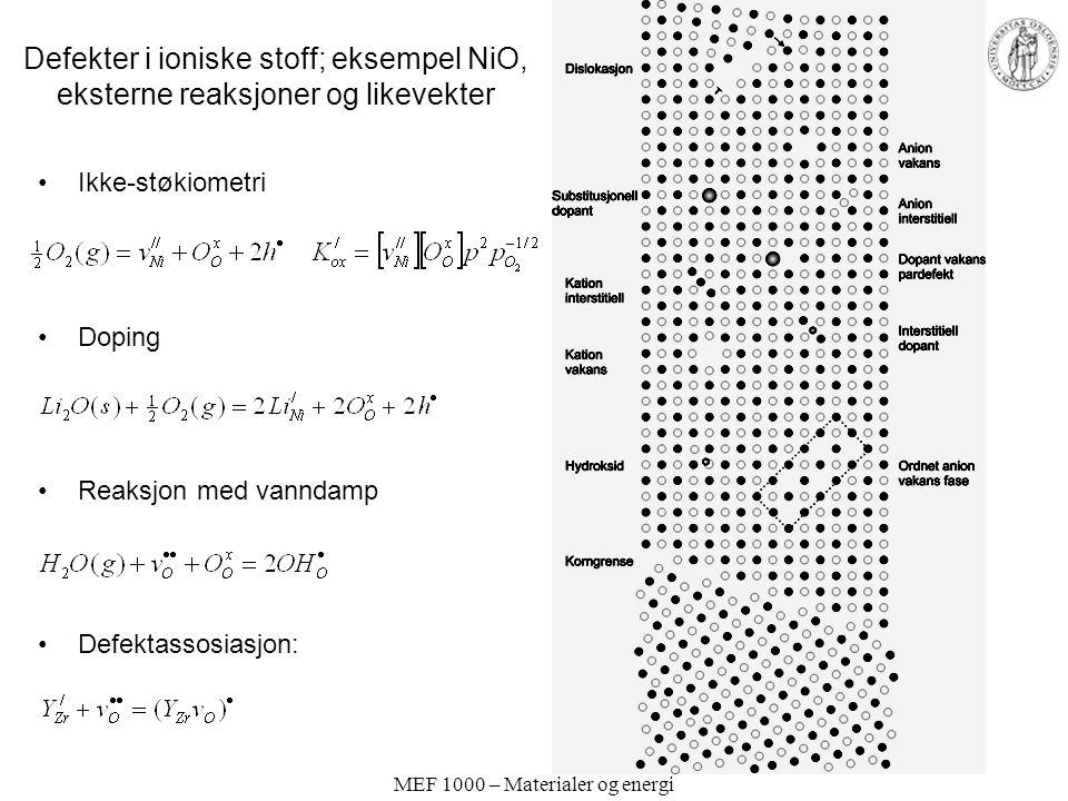 MEF 1000 – Materialer og energi Defekter i ioniske stoff; eksempel NiO, eksterne reaksjoner og likevekter Ikke-støkiometri Doping Reaksjon med vanndam