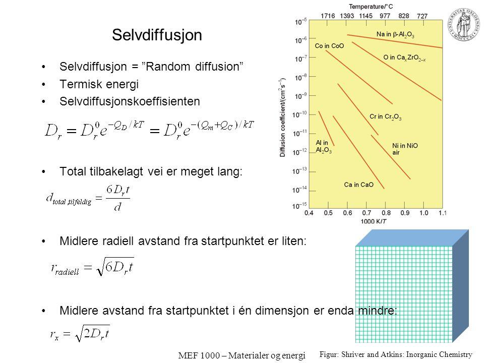 """MEF 1000 – Materialer og energi Selvdiffusjon Selvdiffusjon = """"Random diffusion"""" Termisk energi Selvdiffusjonskoeffisienten Total tilbakelagt vei er m"""