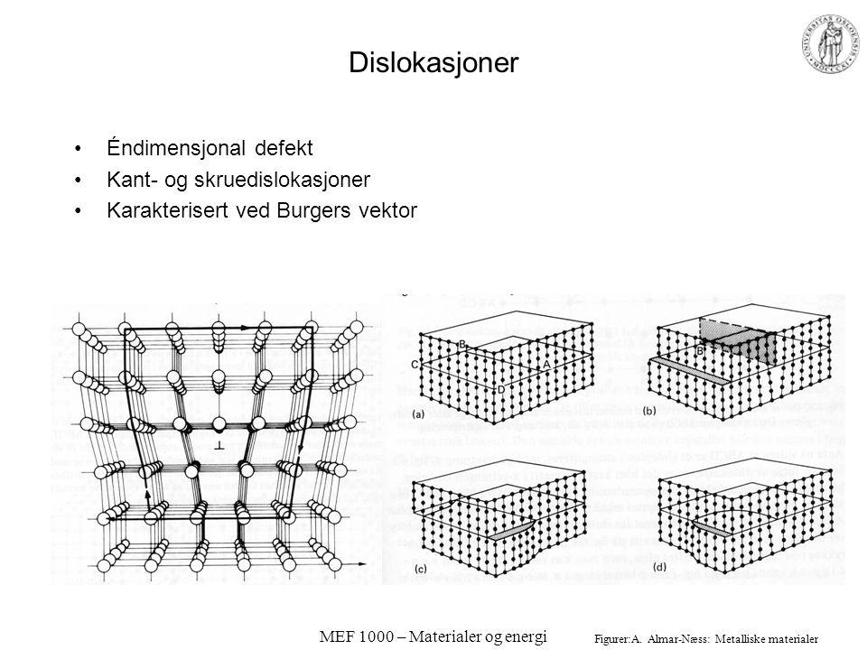 MEF 1000 – Materialer og energi Dislokasjoner Éndimensjonal defekt Kant- og skruedislokasjoner Karakterisert ved Burgers vektor Figurer:A. Almar-Næss: