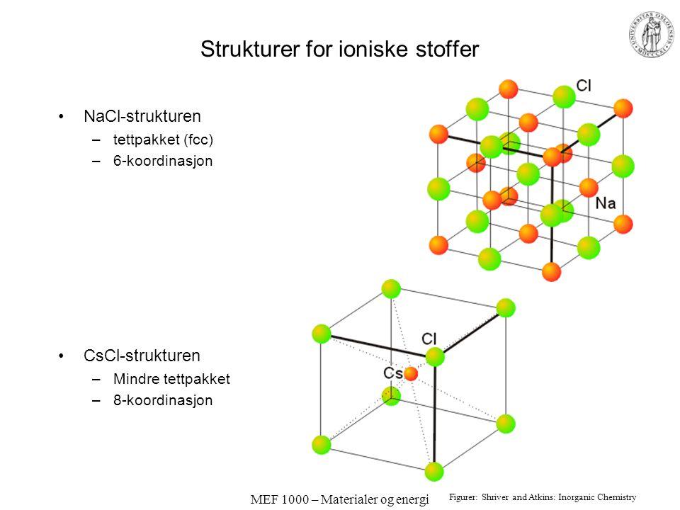 MEF 1000 – Materialer og energi Perovskittstrukturen; ABX 3 Tettpakking av AX 3 B i oktaederhull i X-gitteret Ionisk binding av A mot X Mer kovalent binding av B mot X Svært tolerant –CaTiO 3 (perovskitt) –SrFeO 2.5 –La 0.67 TiO 3 eller La 2/3 TiO 3 –WO 3 –Y 1/3 Ba 2/3 CuO 3-x YBa 2 Cu 3 O 9-y YBa 2 Cu 3 O 7 Rik variasjon i egenskaper Figurer: Shriver and Atkins: Inorganic Chemistry