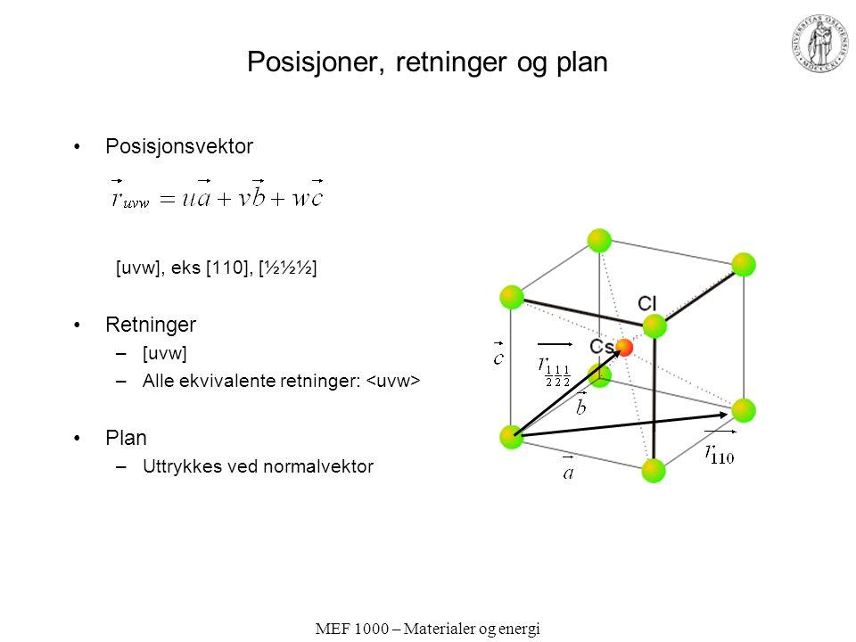 MEF 1000 – Materialer og energi Plan; Millers indeks og resiproke rom Plan angis ved normale vektorer i det resiproke (inverse) rom (hkl) Millers indeks Eksempel: Planet [132] har i det inverse rom normal (1/1 1/3 1/2) eller bedre (623) Alle ekvivalente plan: {623} Reell avstand mellom plan {hkl} i kubisk krystall med gitterparameter a: