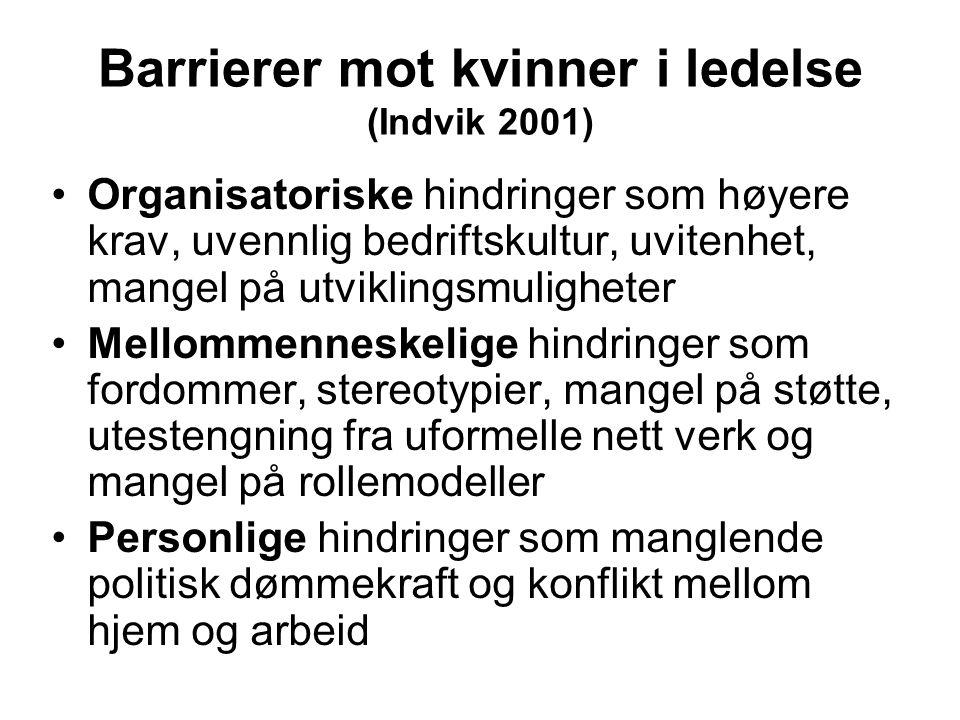 Barrierer mot kvinner i ledelse (Indvik 2001) Organisatoriske hindringer som høyere krav, uvennlig bedriftskultur, uvitenhet, mangel på utviklingsmuli