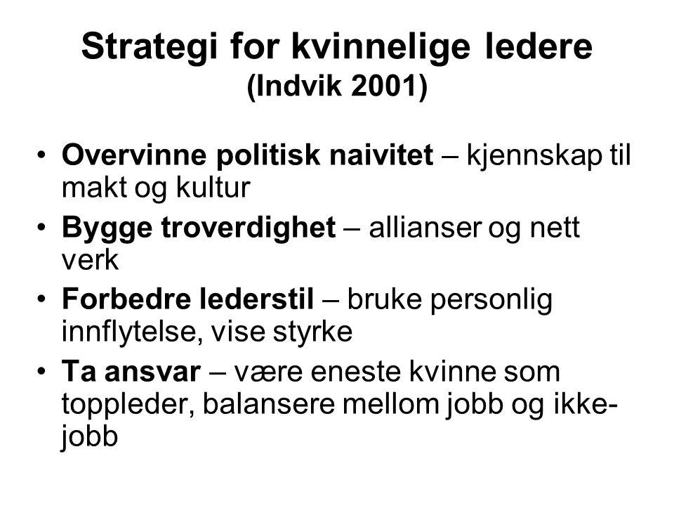 Strategi for kvinnelige ledere (Indvik 2001) Overvinne politisk naivitet – kjennskap til makt og kultur Bygge troverdighet – allianser og nett verk Fo