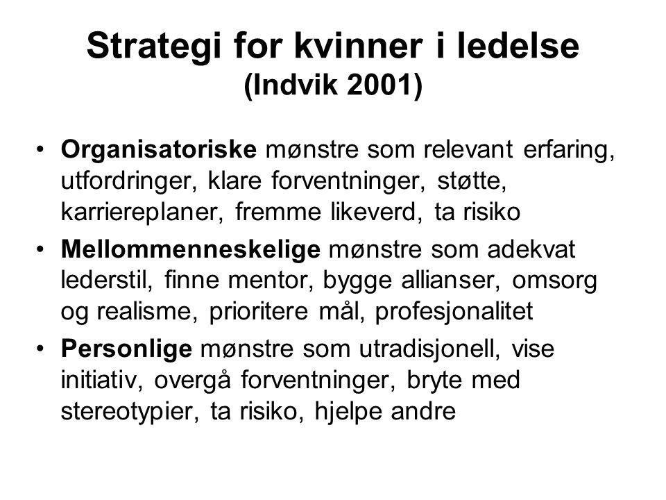 Strategi for kvinner i ledelse (Indvik 2001) Organisatoriske mønstre som relevant erfaring, utfordringer, klare forventninger, støtte, karriereplaner,