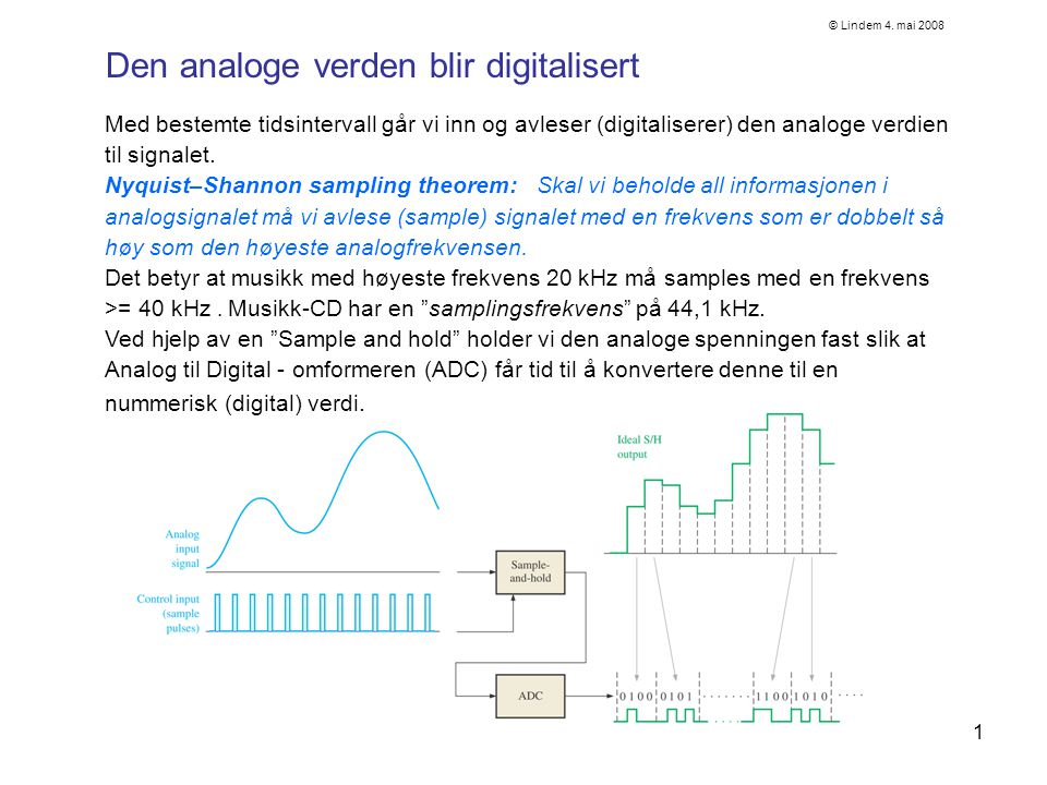 1 Med bestemte tidsintervall går vi inn og avleser (digitaliserer) den analoge verdien til signalet.