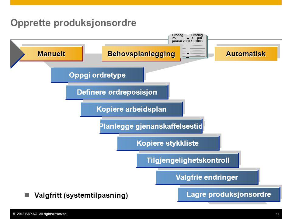 ©2012 SAP AG. All rights reserved.11 Oppgi ordretype Definere ordreposisjon Kopiere arbeidsplan Planlegge gjenanskaffelsestid Kopiere stykkliste Valgf