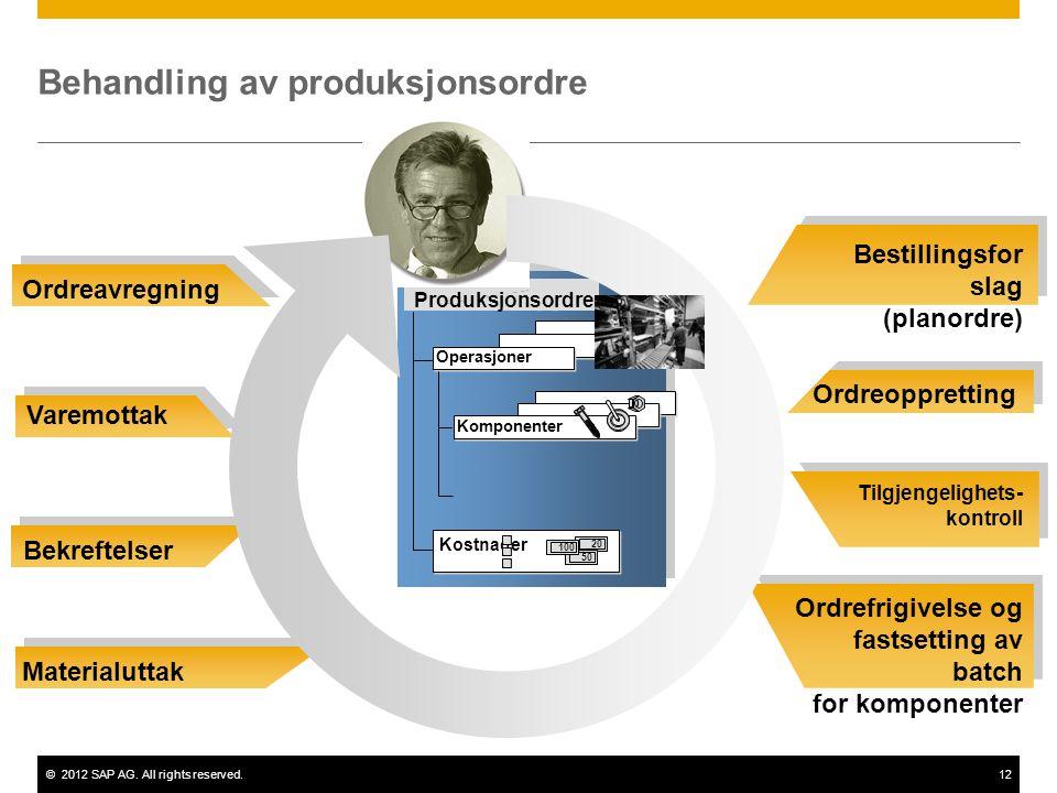 ©2012 SAP AG. All rights reserved.12 Bestillingsfor slag (planordre) Ordreoppretting Tilgjengelighets- kontroll Ordrefrigivelse og fastsetting av batc