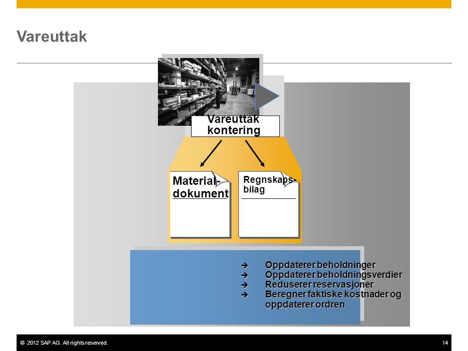 ©2012 SAP AG. All rights reserved.14 Vareuttak kontering Material- dokument Regnskaps- bilag Vareuttak  Oppdaterer beholdninger  Oppdaterer beholdni
