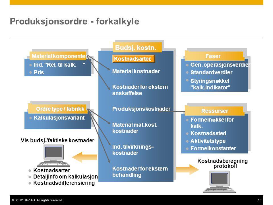 ©2012 SAP AG. All rights reserved.16 Kalkulasjonsvariant Vis budsj./faktiske kostnader Kostnadsarter Detaljinfo om kalkulasjon Kostnadsdifferensiering