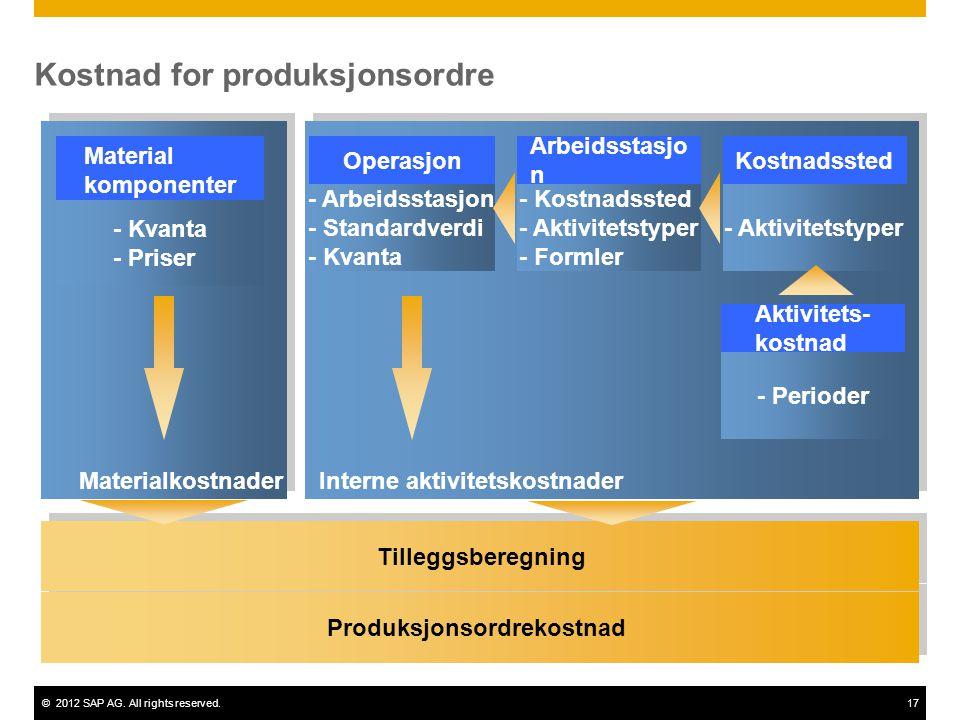 ©2012 SAP AG. All rights reserved.17 Produksjonsordrekostnad Tilleggsberegning - Arbeidsstasjon - Standardverdi - Kvanta - Kostnadssted - Aktivitetsty
