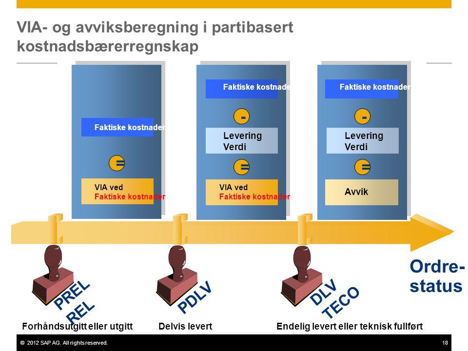 ©2012 SAP AG. All rights reserved.18 Ordre- status Forhåndsutgitt eller utgitt Delvis levert Endelig levert eller teknisk fullført Avvik Levering Verd