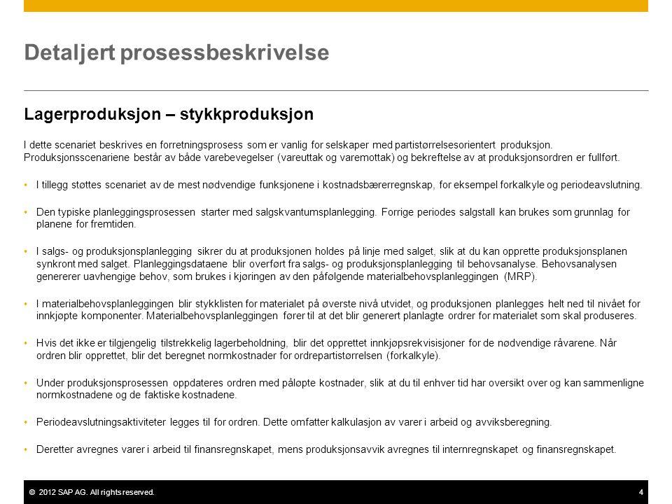 ©2012 SAP AG.All rights reserved.15 Ordrebekreftelse......