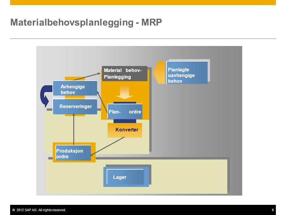 ©2012 SAP AG. All rights reserved.6 Konverter Plan- ordre Avhengige behov Reserveringer Lager Material behov- Planlegging Materialbehovsplanlegging -