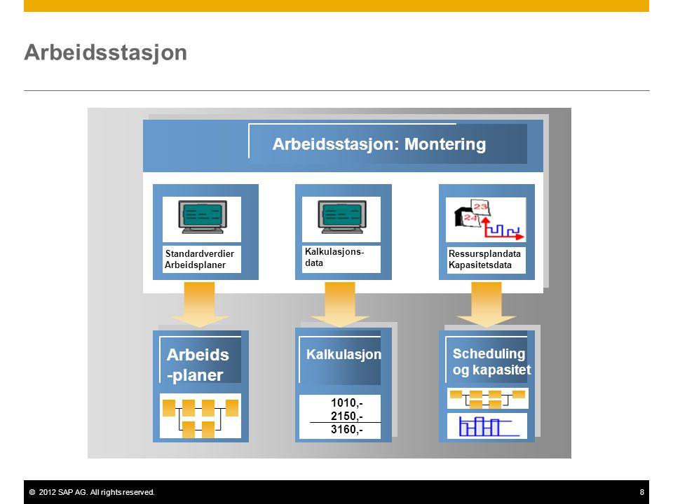 ©2012 SAP AG. All rights reserved.8 Arbeidsstasjon Arbeidsstasjon: Montering Arbeids -planer Kalkulasjon Scheduling og kapasitet 1010,- 2150,- 3160,-