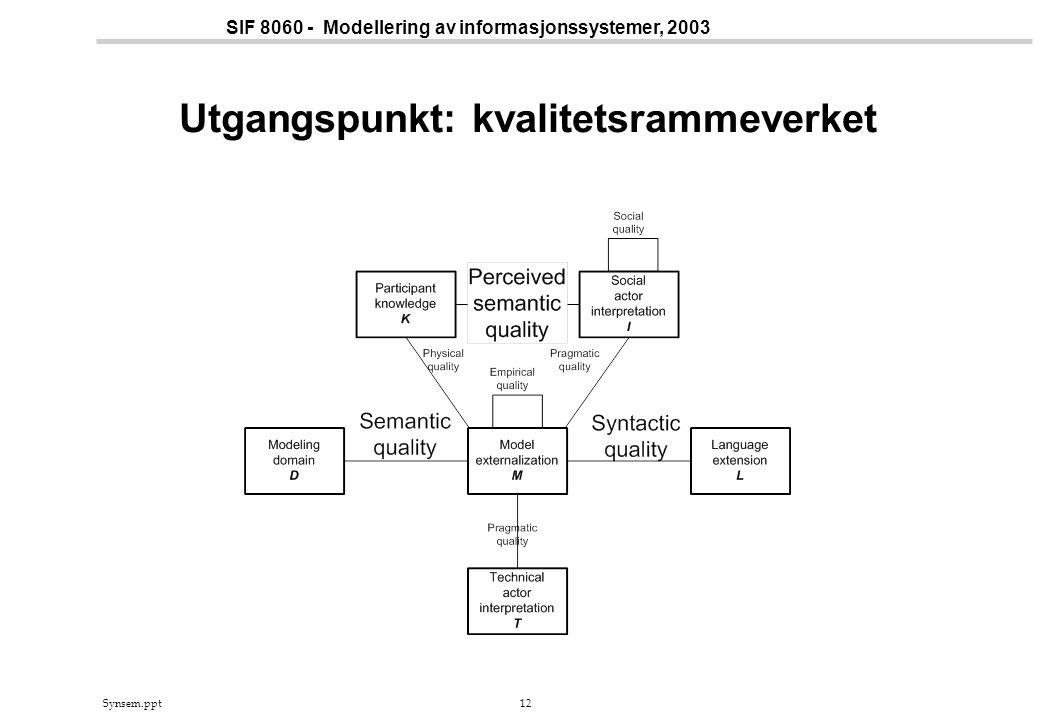 Synsem.ppt12 SIF 8060 - Modellering av informasjonssystemer, 2003 Utgangspunkt: kvalitetsrammeverket