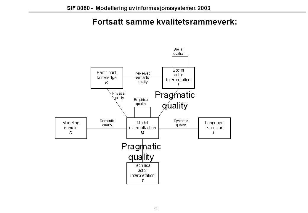 26 SIF 8060 - Modellering av informasjonssystemer, 2003 Fortsatt samme kvalitetsrammeverk: