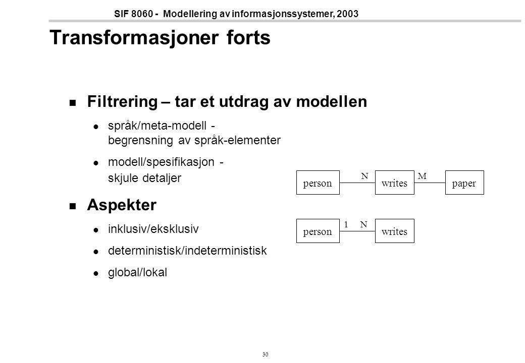 30 SIF 8060 - Modellering av informasjonssystemer, 2003 Transformasjoner forts Filtrering – tar et utdrag av modellen språk/meta-modell - begrensning av språk-elementer modell/spesifikasjon - skjule detaljer Aspekter inklusiv/eksklusiv deterministisk/indeterministisk global/lokal personwritespaper NM personwrites 1 N