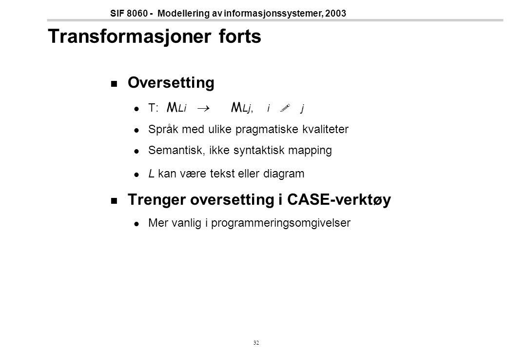 32 SIF 8060 - Modellering av informasjonssystemer, 2003 Transformasjoner forts Oversetting T: M Li  M Lj, i .