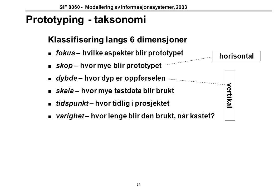 35 SIF 8060 - Modellering av informasjonssystemer, 2003 Prototyping - taksonomi Klassifisering langs 6 dimensjoner fokus – hvilke aspekter blir prototypet skop – hvor mye blir prototypet dybde – hvor dyp er oppførselen skala – hvor mye testdata blir brukt tidspunkt – hvor tidlig i prosjektet varighet – hvor lenge blir den brukt, når kastet.