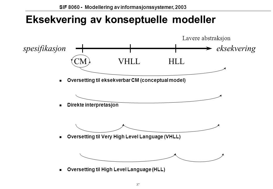 37 SIF 8060 - Modellering av informasjonssystemer, 2003 Eksekvering av konseptuelle modeller Oversetting til eksekverbar CM (conceptual model) Direkte interpretasjon Oversetting til Very High Level Language (VHLL) Oversetting til High Level Language (HLL) Lavere abstraksjon CMVHLLHLL eksekveringspesifikasjon