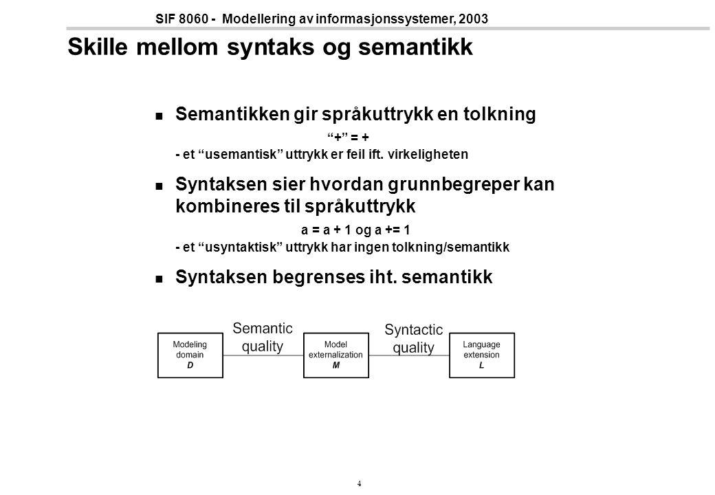 4 SIF 8060 - Modellering av informasjonssystemer, 2003 Skille mellom syntaks og semantikk Semantikken gir språkuttrykk en tolkning + = + - et usemantisk uttrykk er feil ift.