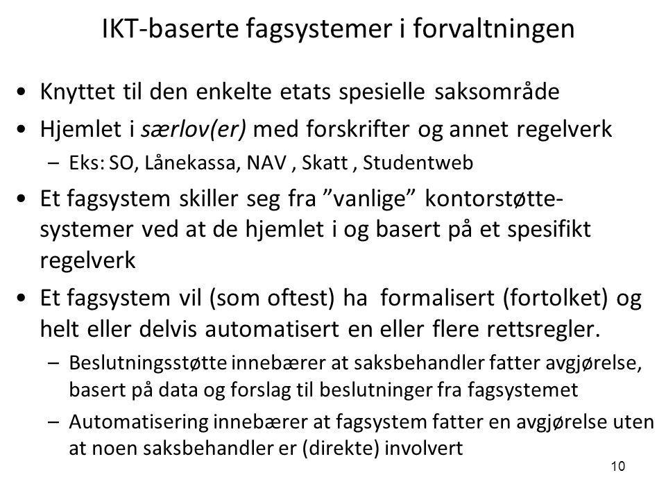 10 IKT-baserte fagsystemer i forvaltningen Knyttet til den enkelte etats spesielle saksområde Hjemlet i særlov(er) med forskrifter og annet regelverk