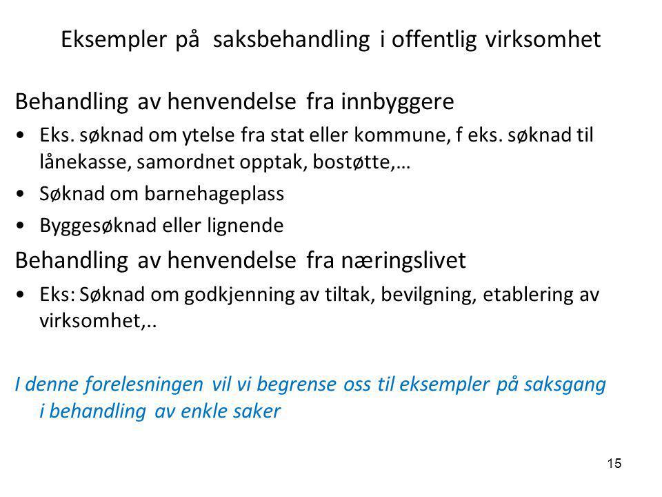15 Eksempler på saksbehandling i offentlig virksomhet Behandling av henvendelse fra innbyggere Eks. søknad om ytelse fra stat eller kommune, f eks. sø