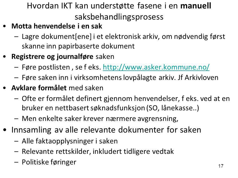 17 Hvordan IKT kan understøtte fasene i en manuell saksbehandlingsprosess Motta henvendelse i en sak –Lagre dokument[ene] i et elektronisk arkiv, om n
