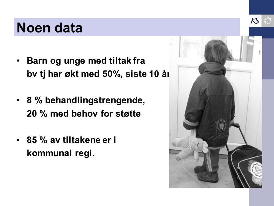 Noen data Barn og unge med tiltak fra bv tj har økt med 50%, siste 10 år 8 % behandlingstrengende, 20 % med behov for støtte 85 % av tiltakene er i kommunal regi.
