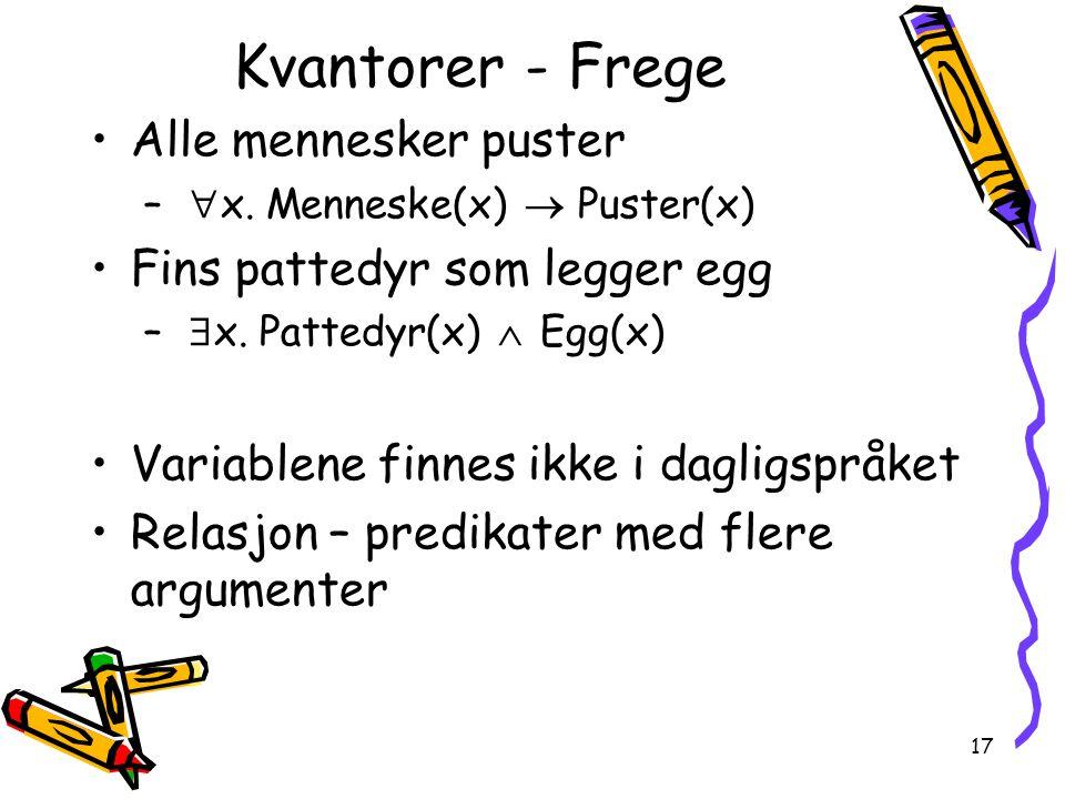 17 Kvantorer - Frege Alle mennesker puster –  x. Menneske(x)  Puster(x) Fins pattedyr som legger egg –  x. Pattedyr(x)  Egg(x) Variablene finnes i