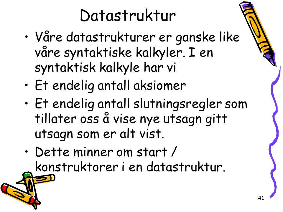 41 Datastruktur Våre datastrukturer er ganske like våre syntaktiske kalkyler. I en syntaktisk kalkyle har vi Et endelig antall aksiomer Et endelig ant