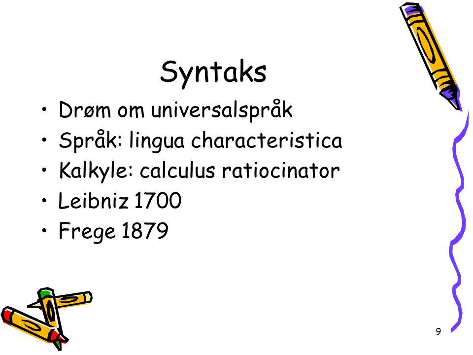 9 Syntaks Drøm om universalspråk Språk: lingua characteristica Kalkyle: calculus ratiocinator Leibniz 1700 Frege 1879