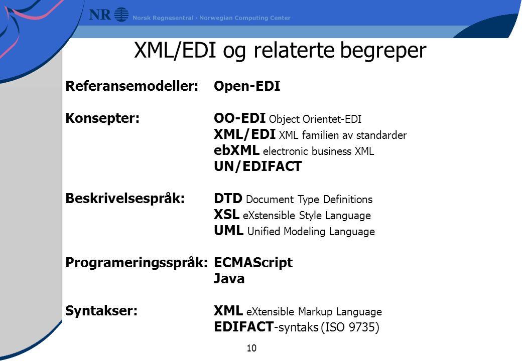 10 XML/EDI og relaterte begreper Open-EDI OO-EDI Object Orientet-EDI XML/EDI XML familien av standarder ebXML electronic business XML UN/EDIFACT DTD Document Type Definitions XSL eXstensible Style Language UML Unified Modeling Language ECMAScript Java XML eXtensible Markup Language EDIFACT -syntaks (ISO 9735) Referansemodeller: Konsepter: Beskrivelsespråk: Programeringsspråk: Syntakser: