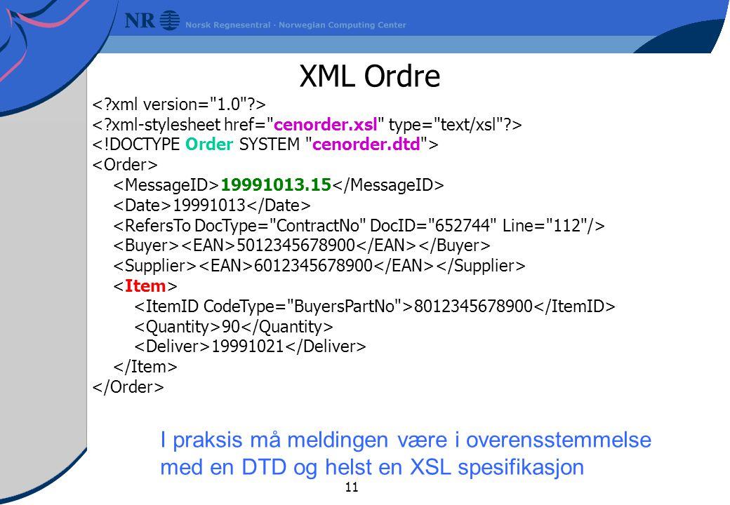 11 XML Ordre 19991013.15 19991013 5012345678900 6012345678900 8012345678900 90 19991021 I praksis må meldingen være i overensstemmelse med en DTD og helst en XSL spesifikasjon