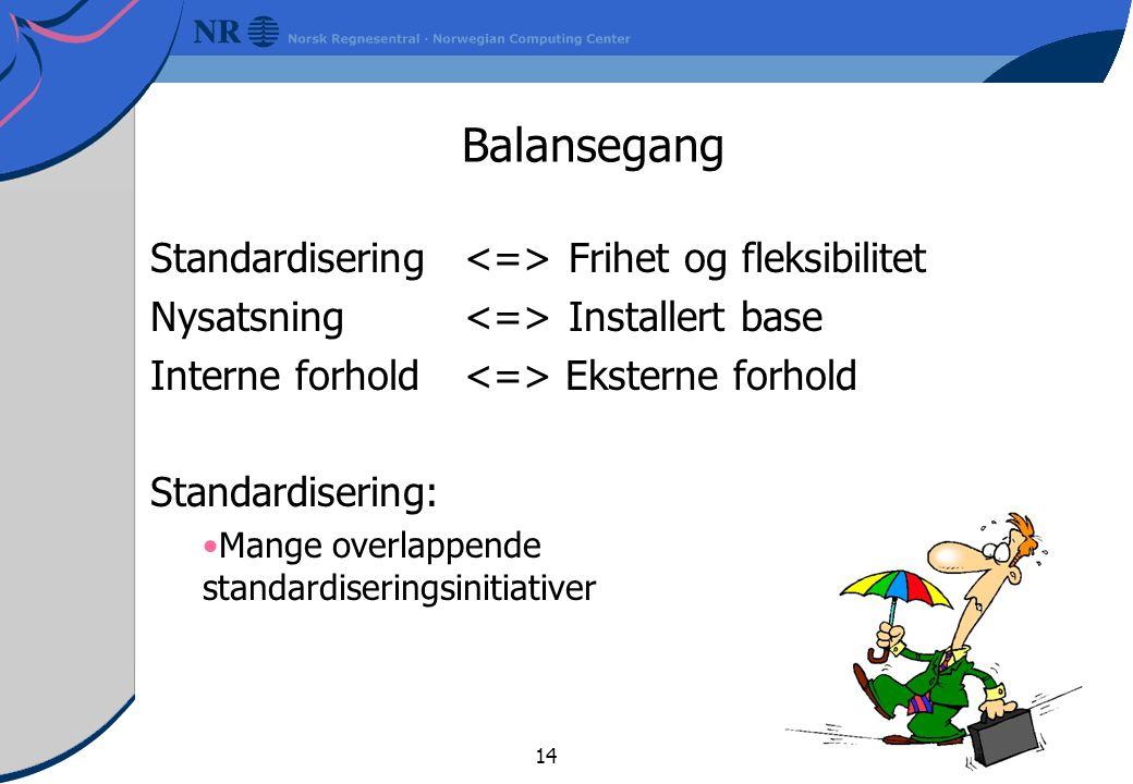 14 Balansegang Standardisering Frihet og fleksibilitet Nysatsning Installert base Interne forhold Eksterne forhold Standardisering: Mange overlappende standardiseringsinitiativer