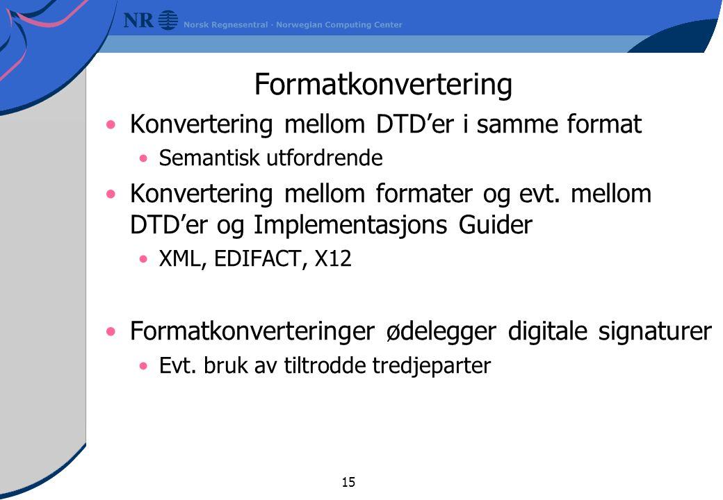 15 Formatkonvertering Konvertering mellom DTD'er i samme format Semantisk utfordrende Konvertering mellom formater og evt.