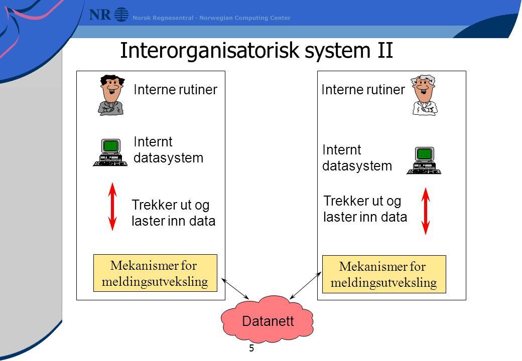 5 Datanett Trekker ut og laster inn data Internt datasystem Trekker ut og laster inn data Internt datasystem Interorganisatorisk system II Interne rutiner Mekanismer for meldingsutveksling Mekanismer for meldingsutveksling