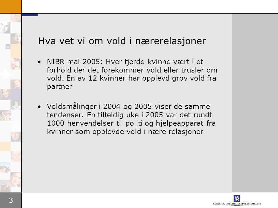 3 Hva vet vi om vold i nærerelasjoner NIBR mai 2005: Hver fjerde kvinne vært i et forhold der det forekommer vold eller trusler om vold.