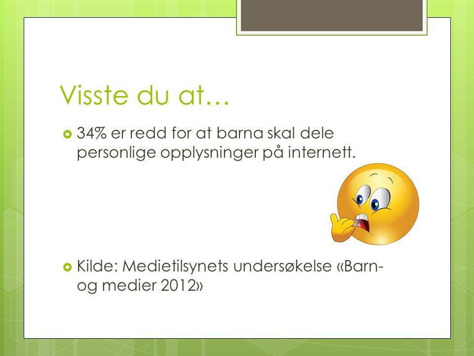 Visste du at…  34% er redd for at barna skal dele personlige opplysninger på internett.  Kilde: Medietilsynets undersøkelse «Barn- og medier 2012»