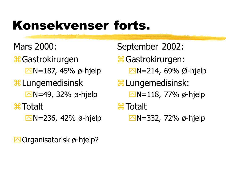 Mars 2000: zGastrokirurgen yN=187, 45% ø-hjelp zLungemedisinsk yN=49, 32% ø-hjelp zTotalt yN=236, 42% ø-hjelp yOrganisatorisk ø-hjelp.