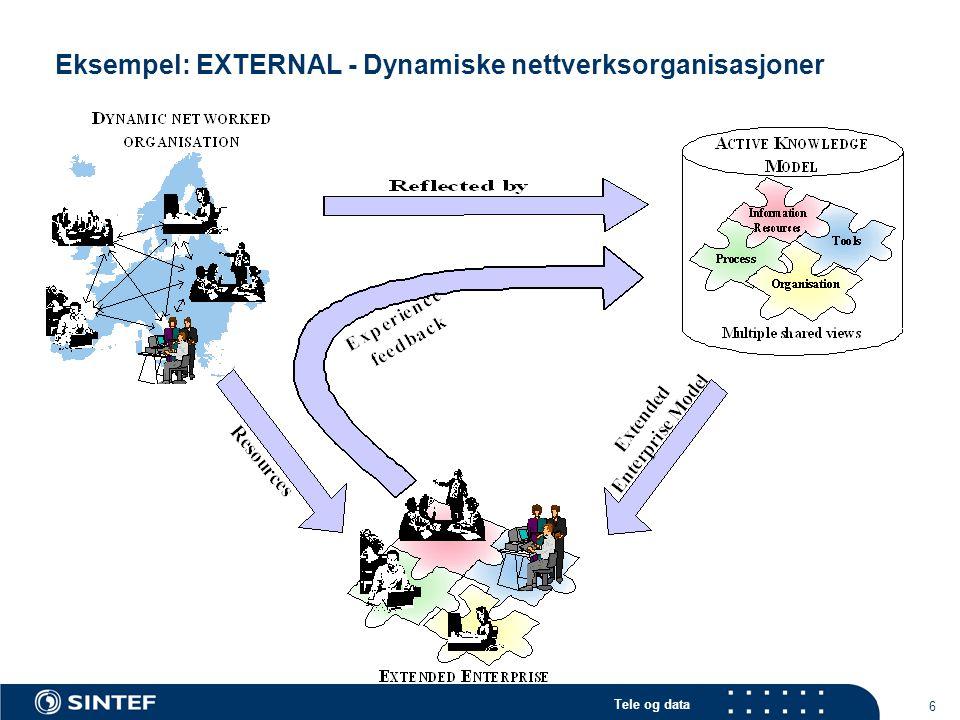 Tele og data 7 Overordnet prosjektstruktur Utprøvingsarena DnV Utprøvingsarena Forsvaret Metode og teknologitilpasning Resultatutnyttelse og spredning Prosjektledelse