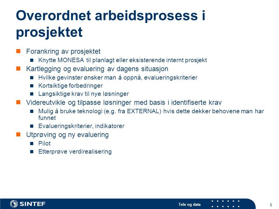 Tele og data 8 Overordnet arbeidsprosess i prosjektet Forankring av prosjektet Knytte MONESA til planlagt eller eksisterende internt prosjekt Kartlegg