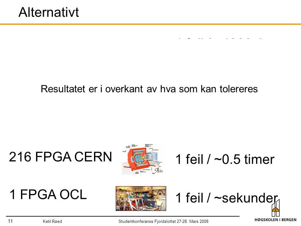 www.hib.no 11 Ketil Røed Studentkonferanse Fjordslottet 27-28.