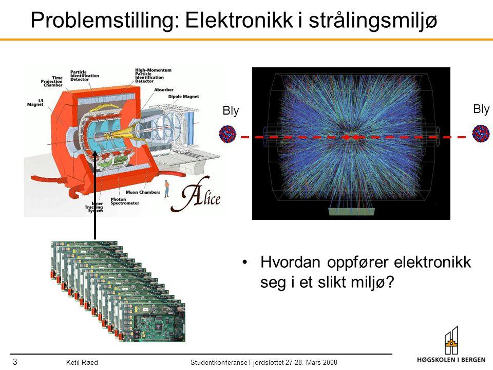 www.hib.no 3 Ketil Røed Studentkonferanse Fjordslottet 27-28.