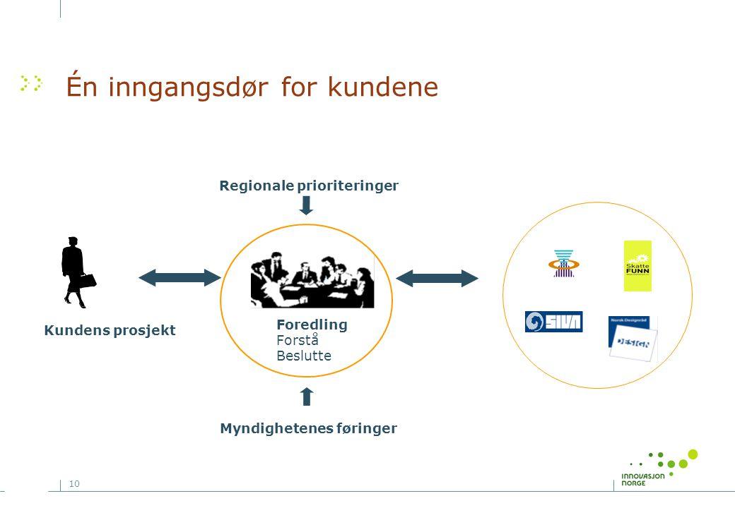 10 Kundens prosjekt Myndighetenes føringer Foredling Forstå Beslutte Én inngangsdør for kundene Regionale prioriteringer