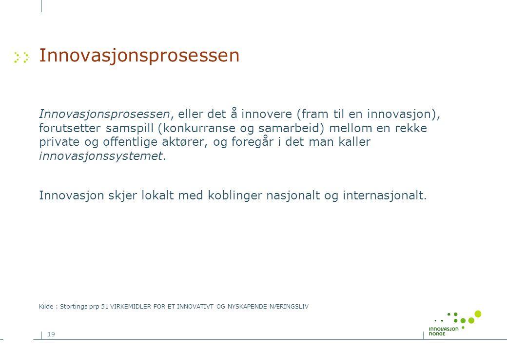 19 Innovasjonsprosessen Innovasjonsprosessen, eller det å innovere (fram til en innovasjon), forutsetter samspill (konkurranse og samarbeid) mellom en