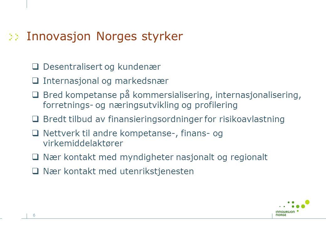 6 Innovasjon Norges styrker  Desentralisert og kundenær  Internasjonal og markedsnær  Bred kompetanse på kommersialisering, internasjonalisering, f
