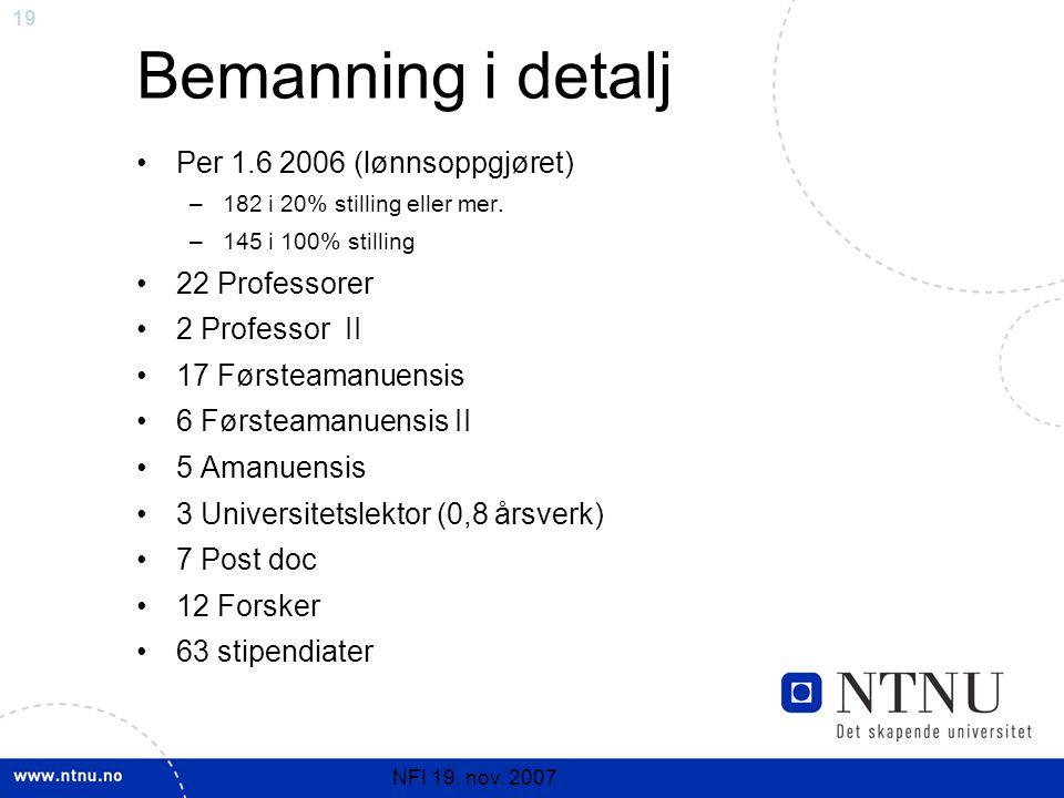 19 NFI 19. nov.